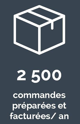 2500 commandes préparées et facturées par an