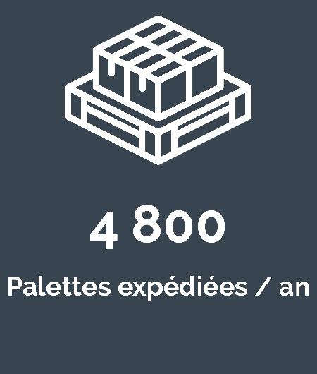 4800 palettes expédiées / an